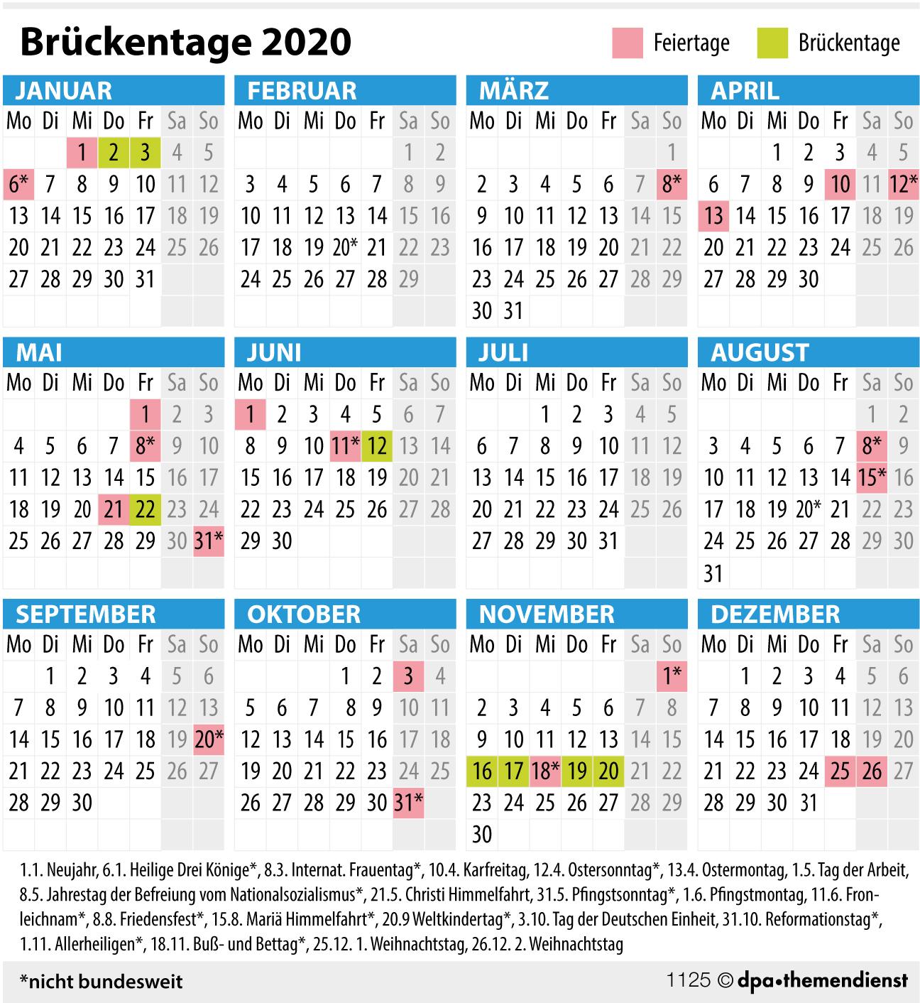 Ostern Bayern 2021